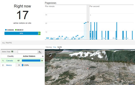 Real-Time Google Analytics with Google Earth visualisation