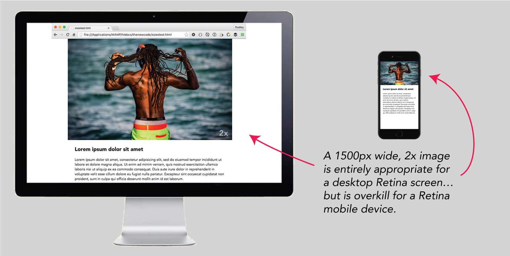 A 1500px wide, 2x image is entirely appropriate for a desktop Retina screen, but is overkill for a Retina mobile device.