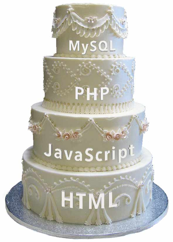 Tiered web development cake