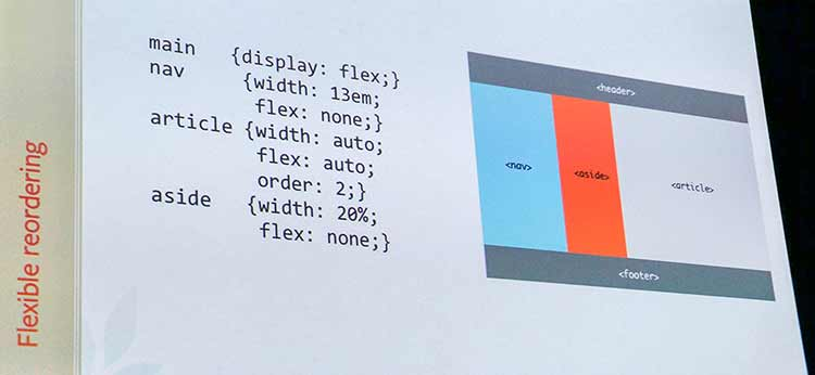 Photograph of a flexbox presentation, shot at an angle