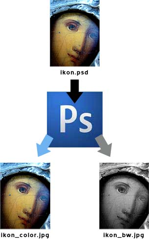 PhotoShop Image Filter Process